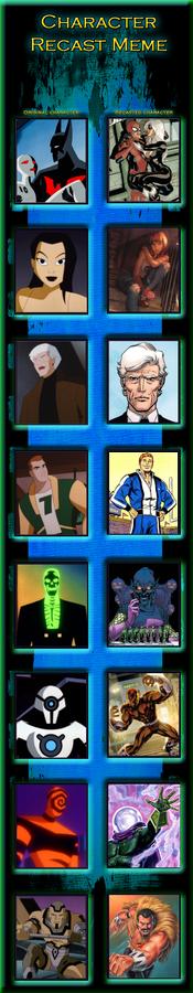 Character Re-Cast Meme #15 (Batman Beyond/Spidey)