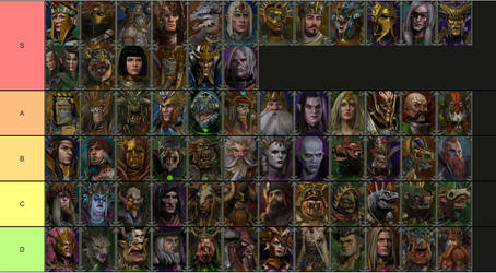 Total War Warhammer Legendary Lords Ranked