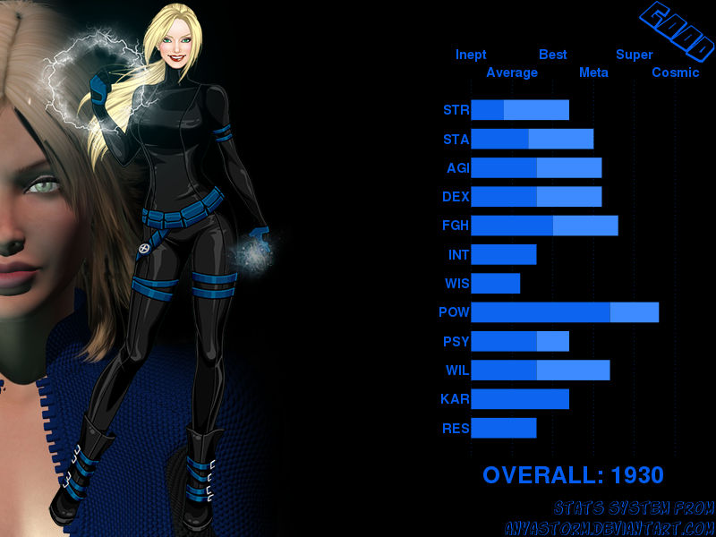Anya Storm -stats  n bio link-
