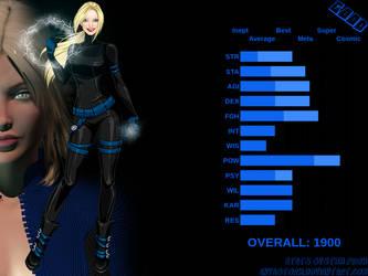 Anya Storm -stats  n bio link- by AnyaStorm
