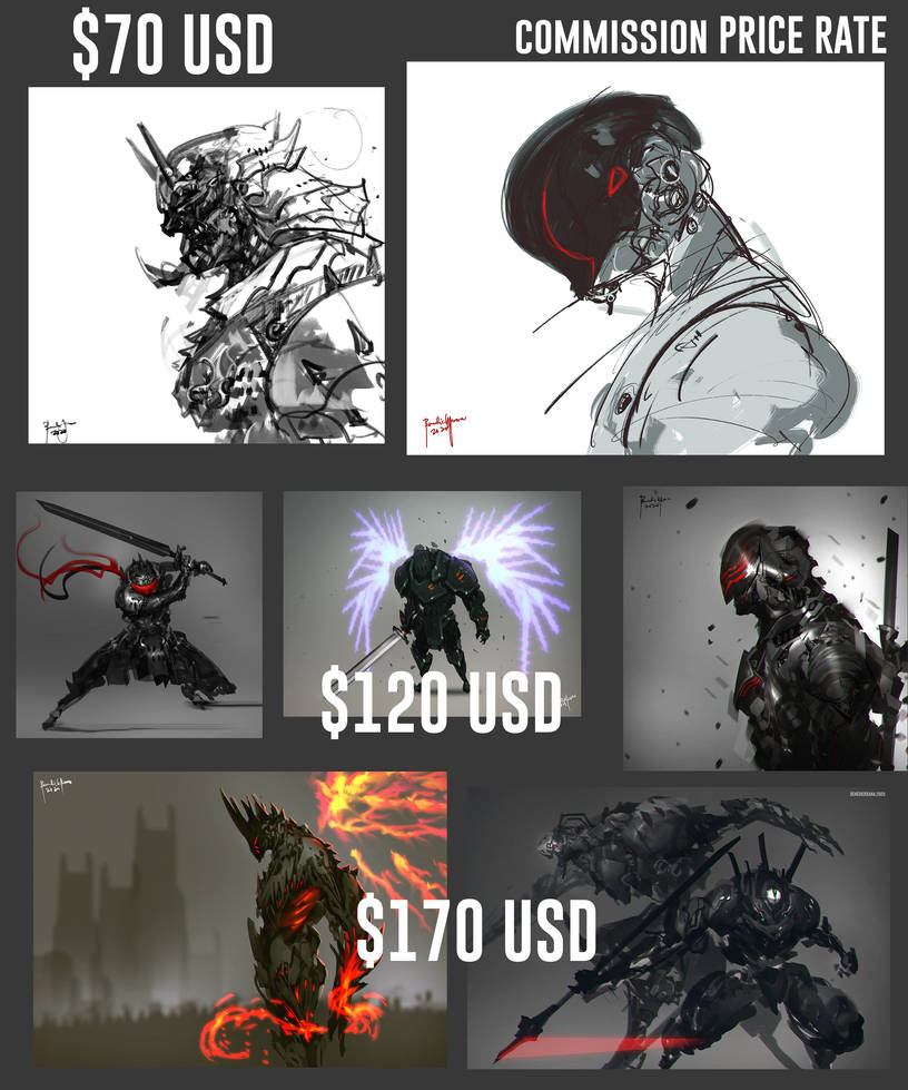 Commission Rate For References