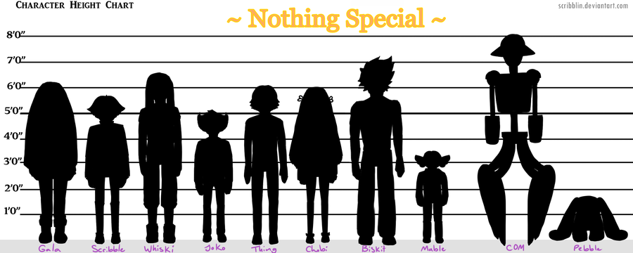 NS Height Chart by scribblin on - 98.7KB