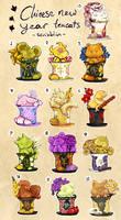 Chinese zodiac - new year Teacats [closed]