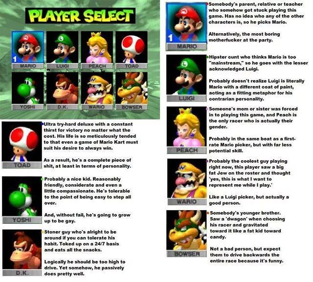 Mario Kart 64 Players By Yoshi The Sorcerer On Deviantart