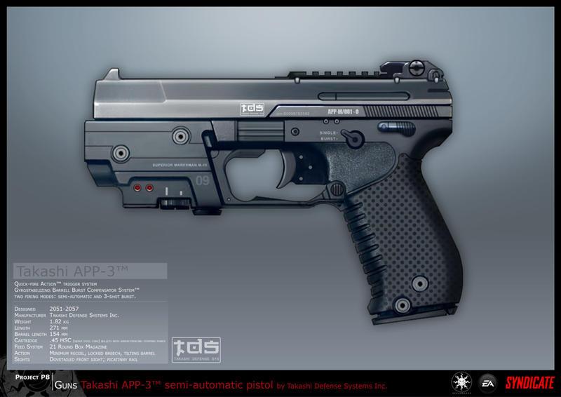 Futuristic Pistols Ima...
