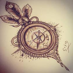 C x I x D Compass 2