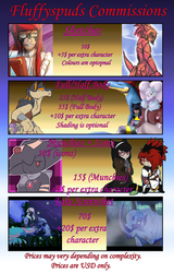 2018 Commissions [Open]