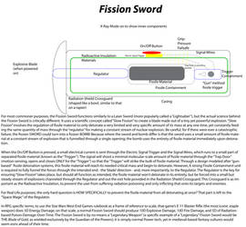 Fission Sword