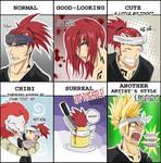 Style Meme: Abarai Renji