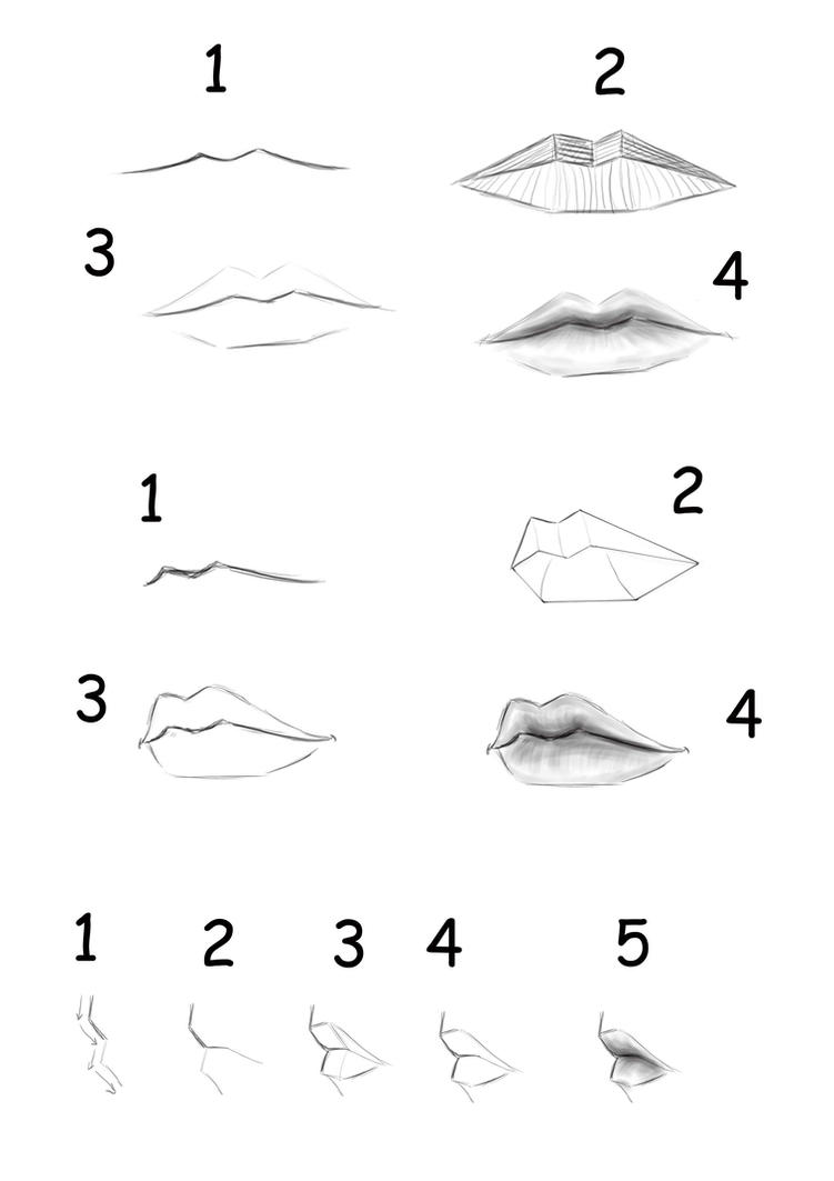 How To Draw Anime Eyes And Mouth Solution For How To For Dummies