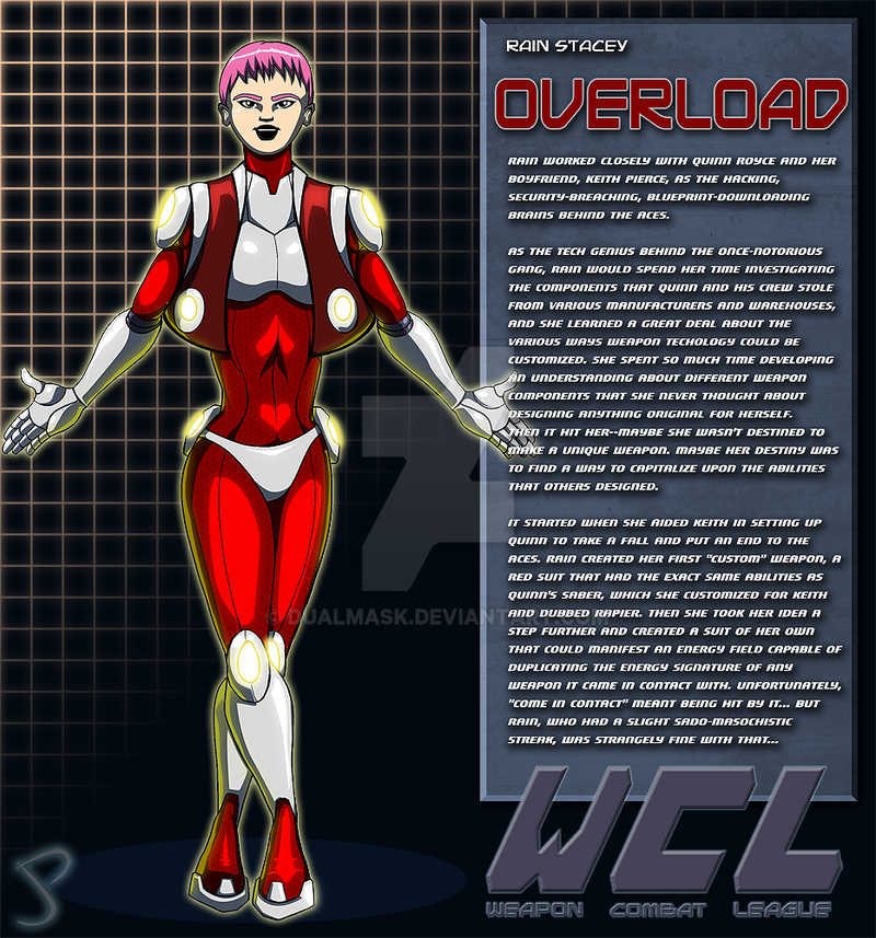 Rain Stacey:Overload Bio by Dualmask