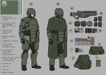 Staevik Union Standard Military Kit