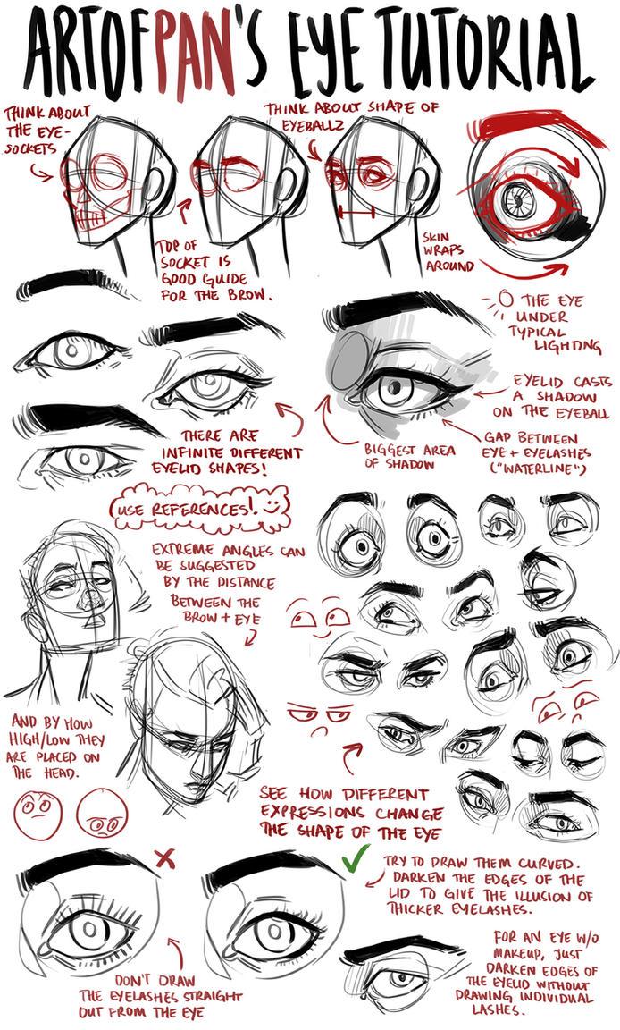 Eye tutorial by artofpan on deviantart eye tutorial by artofpan ccuart Gallery