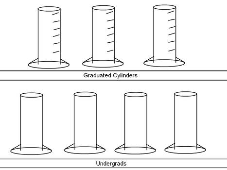 AP Humour - Graduated Cylinders