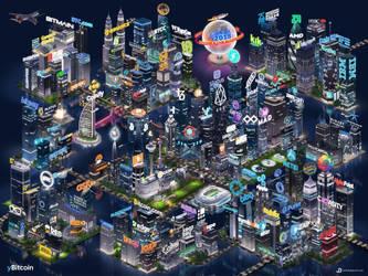 Blockchain Ecosystem 2018 by JoshDykgraaf