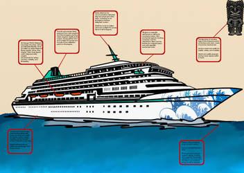 The MV Unnamed Hawaiian Magical School Ocean Liner