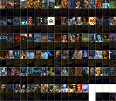 Star Wars the Old Republic Timeline (Spoilers!)