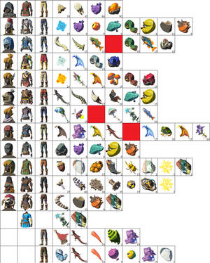 Breath of the Wild Complete Armour Upgrades