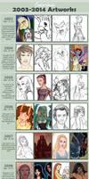 2003-2014 Improvement Meme by coda-leia