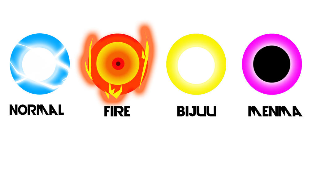 all types of rasengans by AL3X796 on DeviantArt