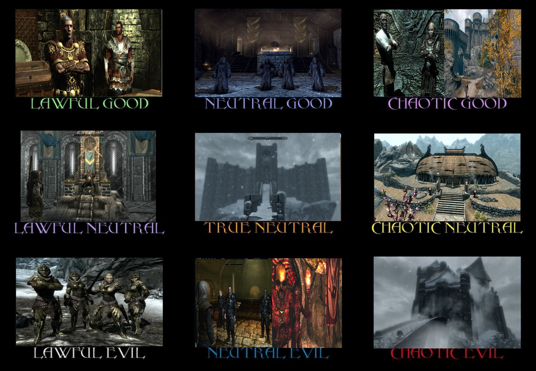 Alignment Chart Skyrim Factions by CrazyGamerDragon64 on ...