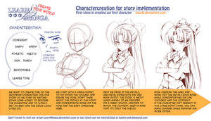 Learn Manga: Create your World - Charactercreation