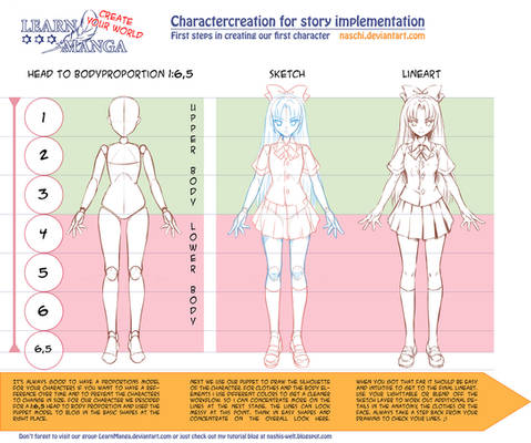 Learn Manga: Create your World - CC Proportions