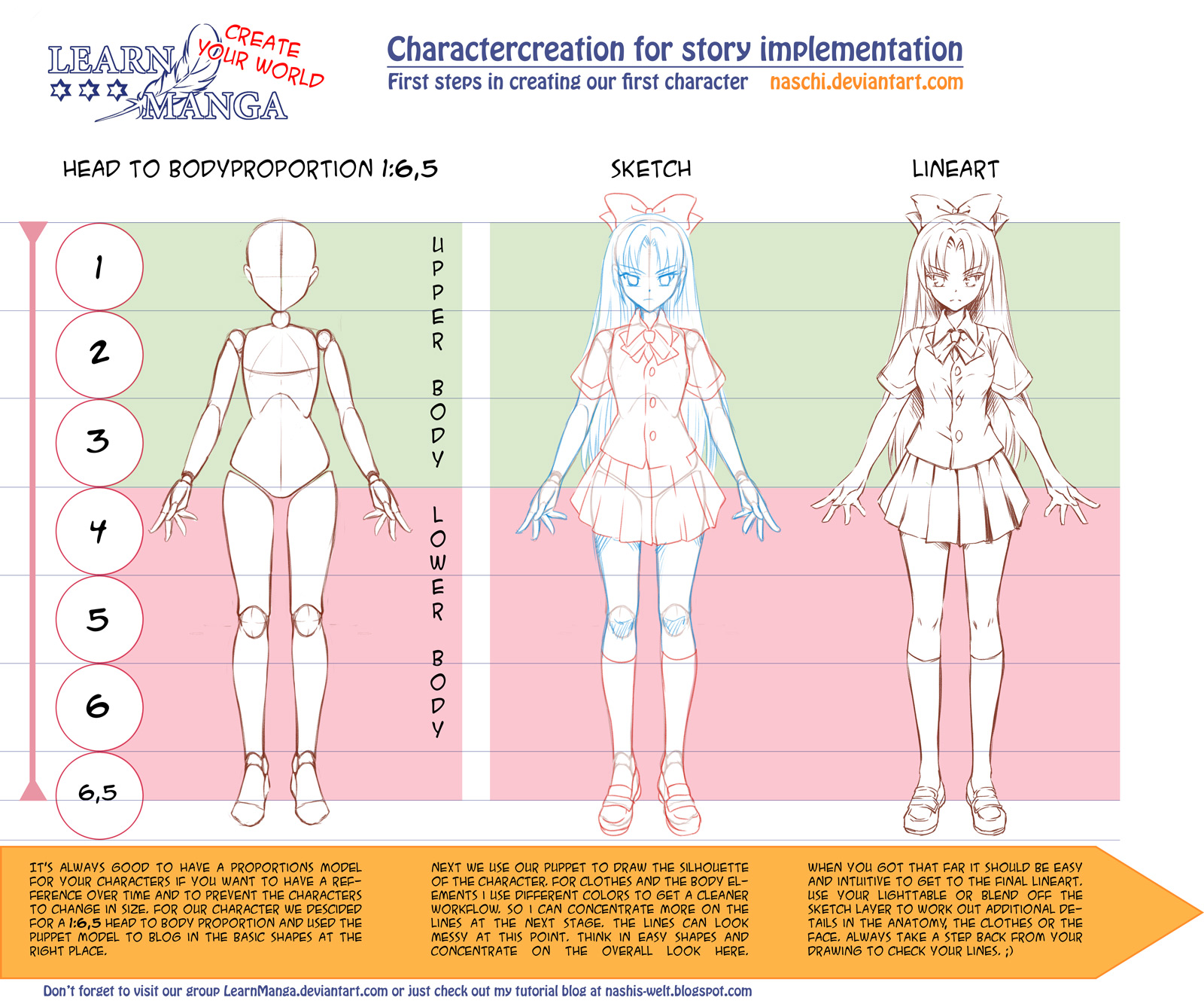 Learn manga create your world cc proportions by naschi for Size and proportion
