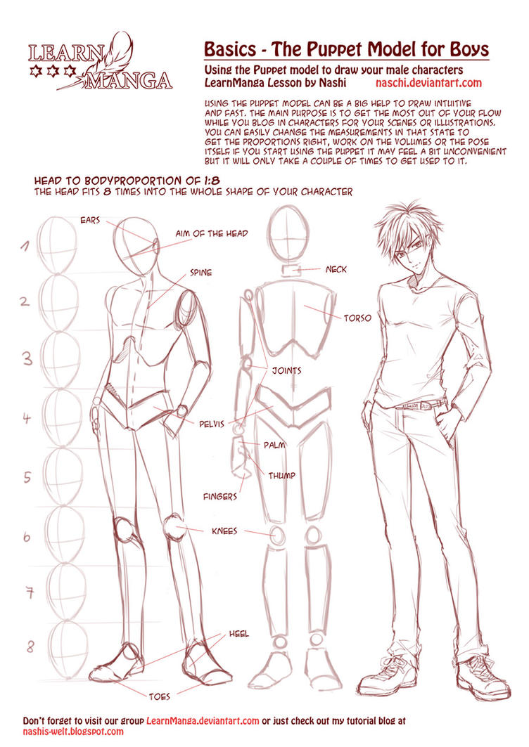 Learn Manga Basics The Male Puppet By Naschi