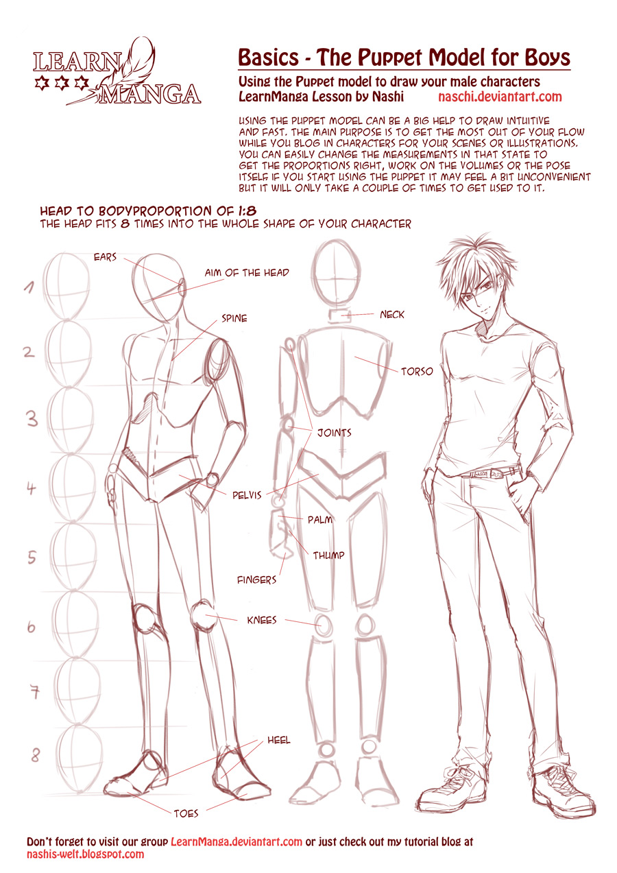 Learn Manga Basics: The Male Puppet By Naschi Learn Manga: Watercolor  Tutorial