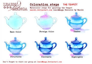 LearnManga Watercolorsteps Teapot by Naschi