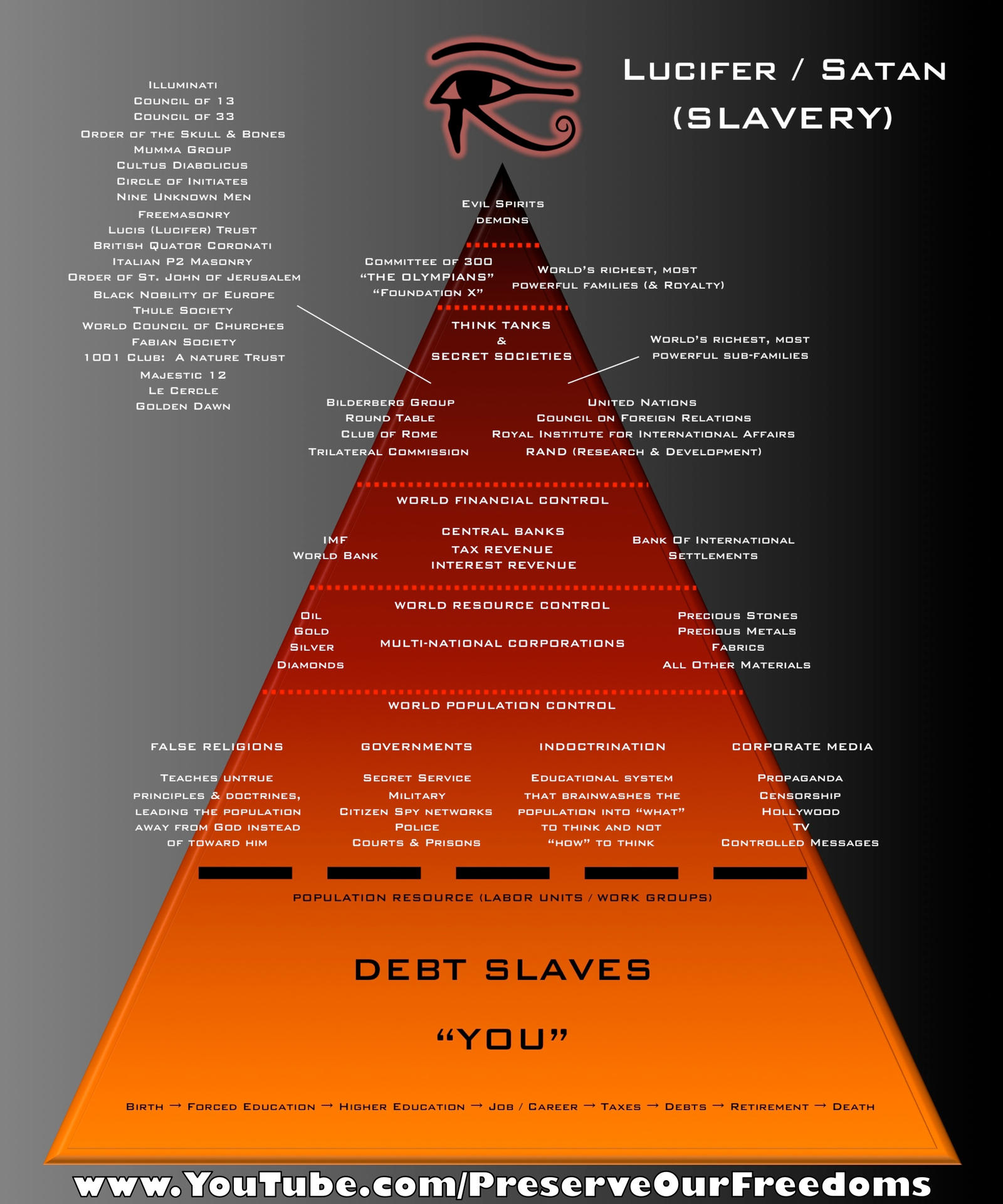 Lucifer's Power Pyramid By NixSeraph On DeviantArt