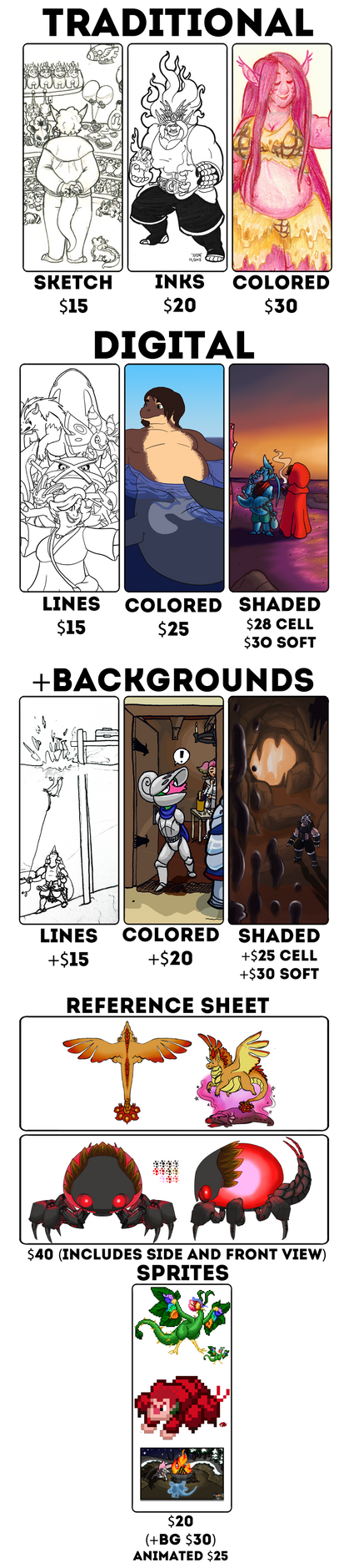 Commission Information- Jan 2016 by Mariannefosho