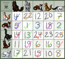 Canon Warrior Cats Breeding Chart 2 // closed by sn0wadopts