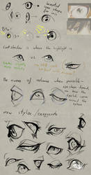 Eye 'tutorial' by Remarin