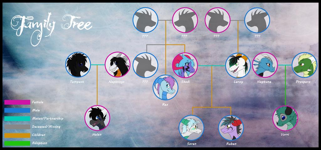 Family Tree V1 by Yorialu