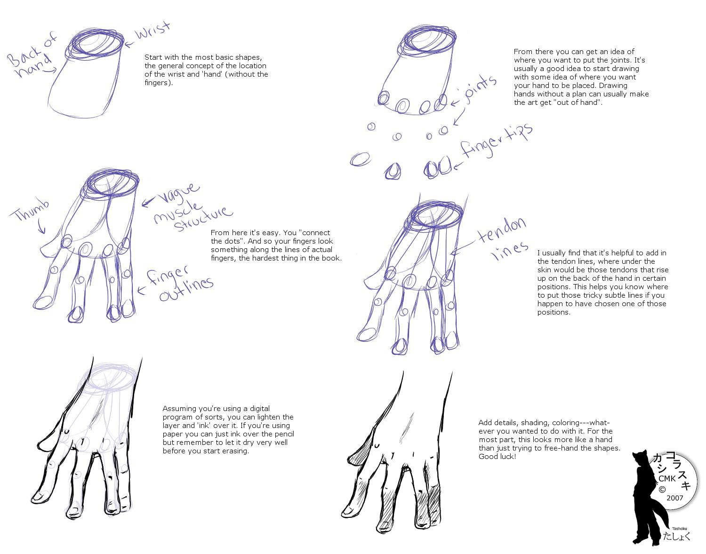 Hand Tutorial by shigure-kisune