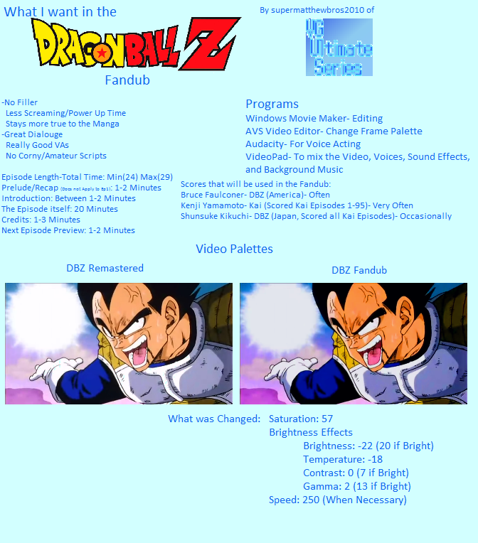 Plans for the DBZ Fandub I'm working on by supermatthewbros2010