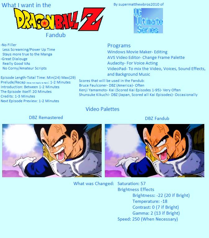 Plans for the DBZ Fandub I'm working on by supermatthewbros2010