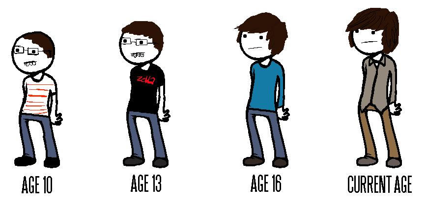 Myself through the years by Omomon