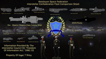 Keosteyon Space Federation Fleet Sheet
