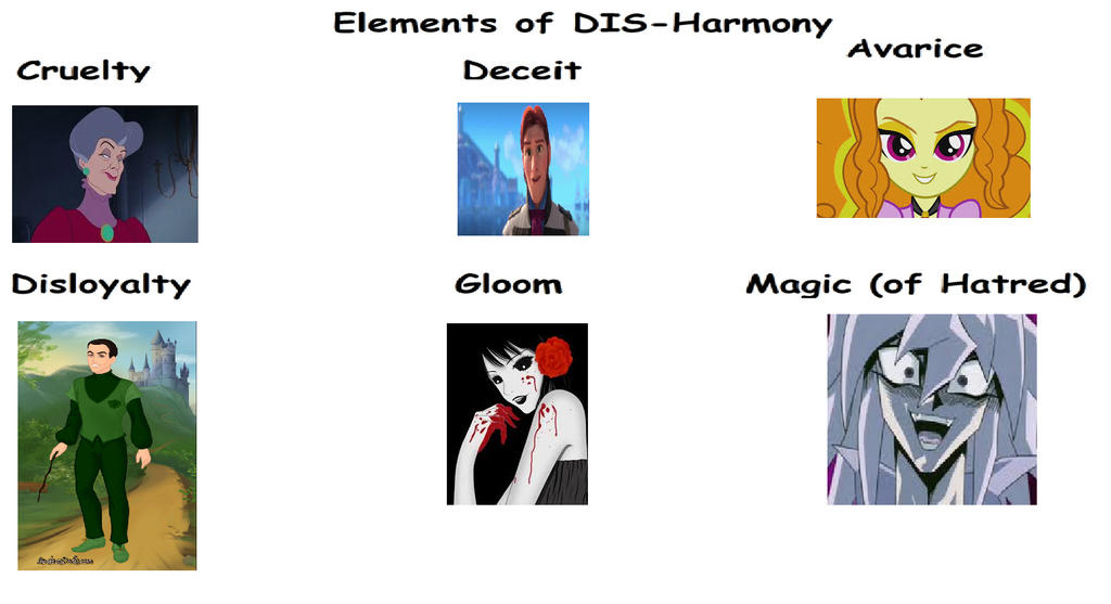 My Elements Of Disharmony Meme by gxfan537