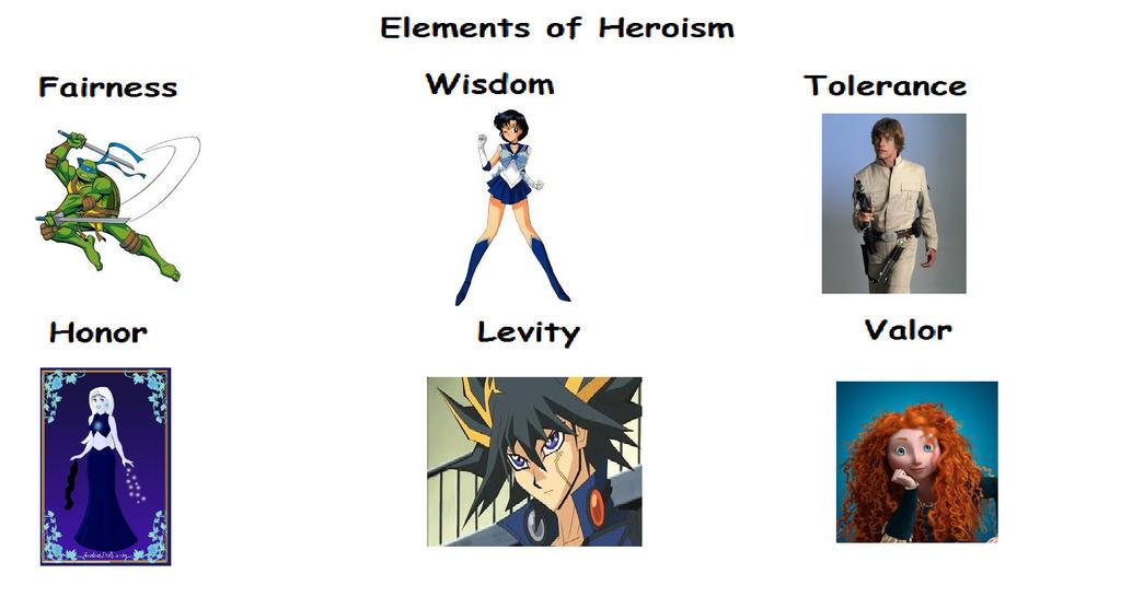 My Elements Of Heroism Meme by gxfan537