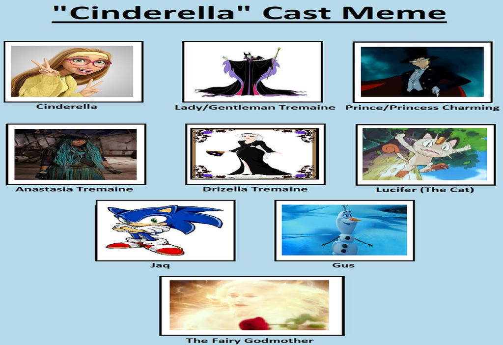 My Cinderella Cast Meme By Gxfan537 On Deviantart