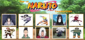My Top 10 Naruto Characters Meme