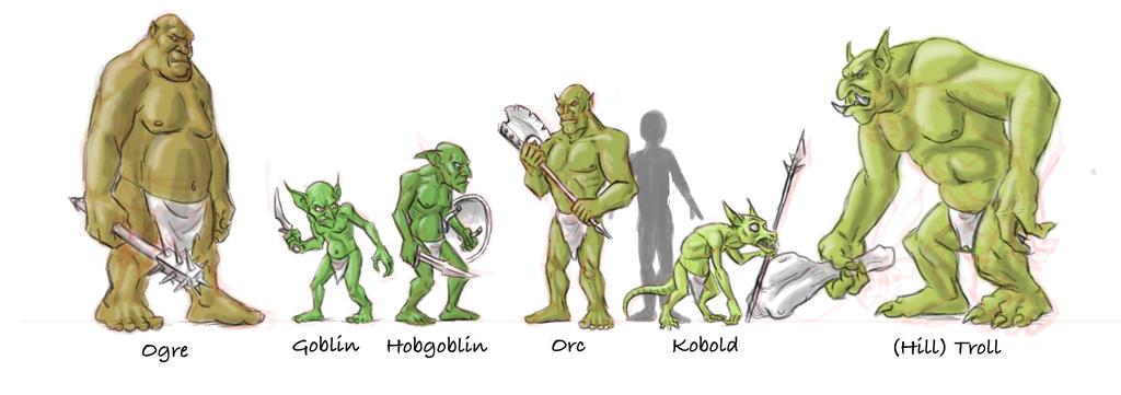 Between Ogre And Troll