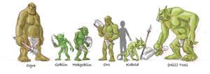 Orc, Goblin, Ogre, Troll