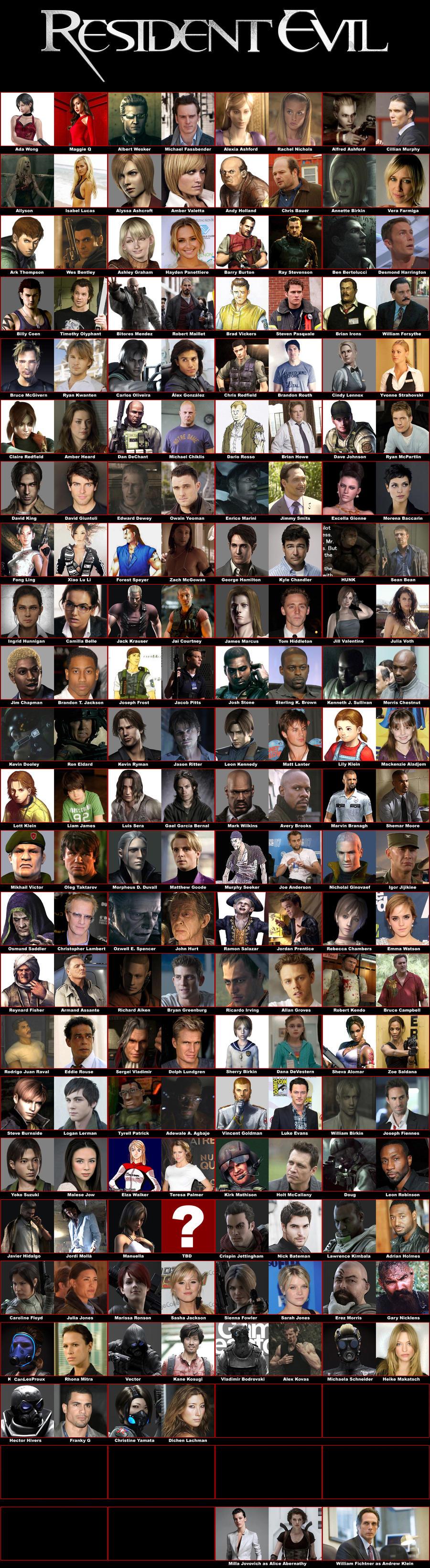 Resident Evil cast