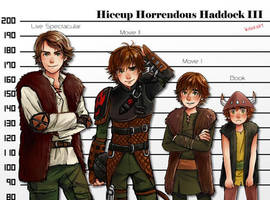 All versions of Hiccup