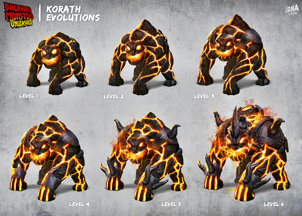 BYMU--Korath Evolutions by DNA-1